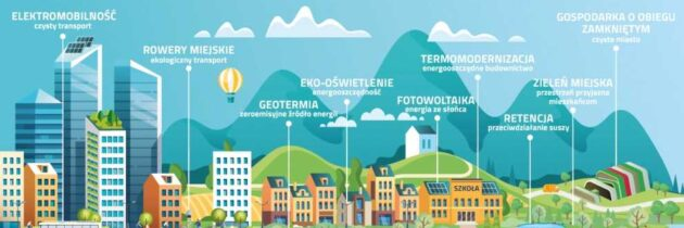 Miasto z klimatem – NFOŚiGW wspiera miasta w transformacji ekologiczno-klimatycznej