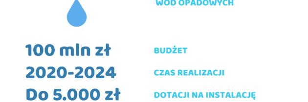 """Budżet programu """"Moja woda"""" wyczerpany. Planowane jest jego przedłużenie"""