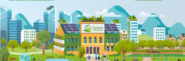 Konkurs na szkolne plany przygotowania do zmian klimatu – 100 tys. zł na zwycięski projekt